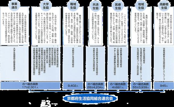 2018organization.png